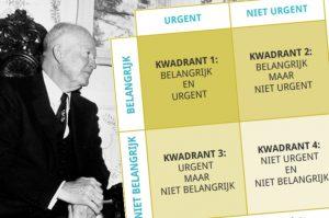 Prioriteitenmatrix van Eisenhower